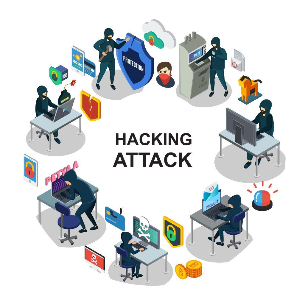 rodzaje-atakow-hakerskich
